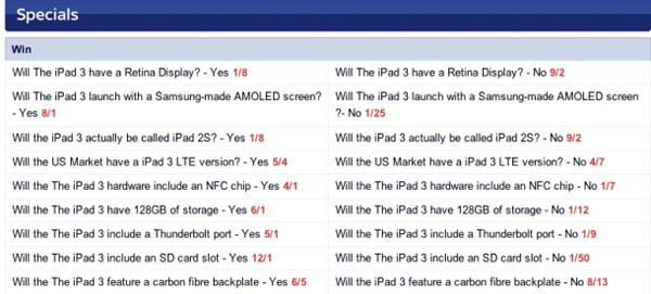 UK firm takes wagers on iPad 3 features, backs out quickly