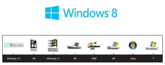 Windows 8 logo revealed