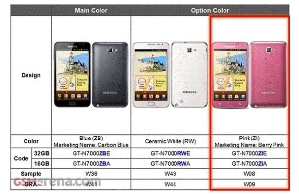 Samsung Galaxy Note coming soon in Berry Pink
