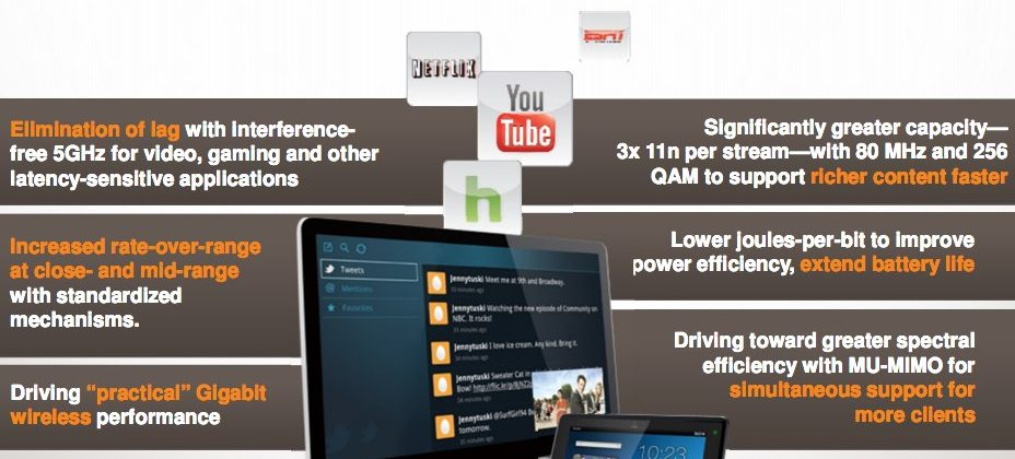 Qualcomm talks Atheros 802.11ac for super-fast WiFi