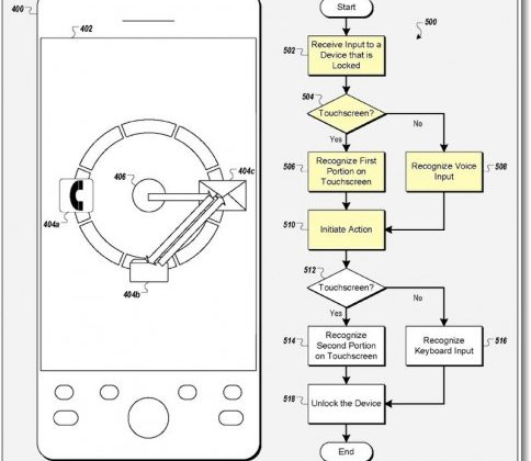 Google patent app shows potential new unlock screen for Android