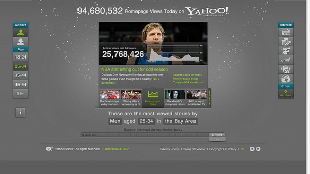 Yahoo's CORE makes news hyper personal