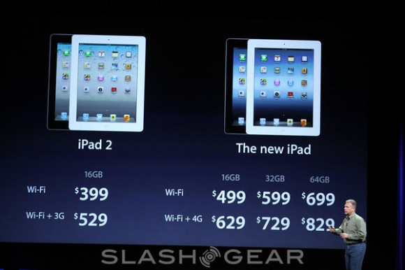 Apple's profit margin down on new iPad