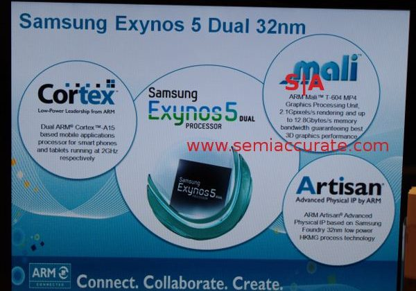 Samsung quadcore GSIII tipped: Exynos 5 detailed, Qualcomm ousted