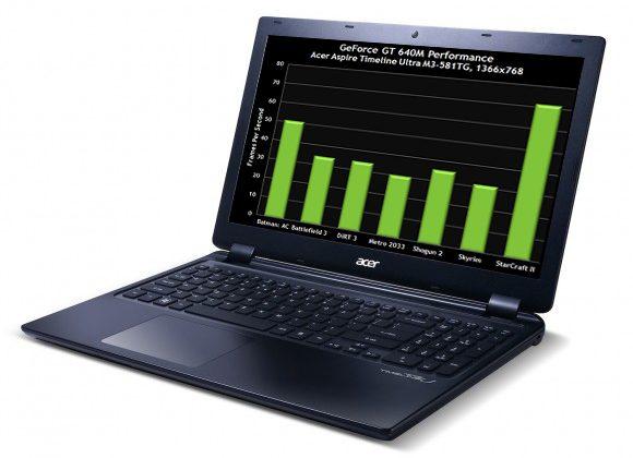 NVIDIA GeForce GTX 600M GPUs bring Kepler to ultrabooks