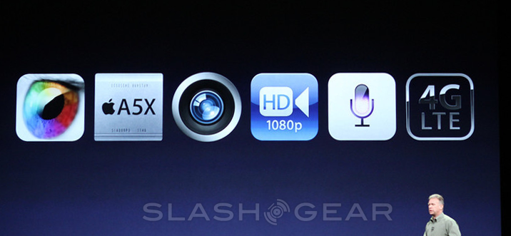 The new iPad 3rd Generation event wrap-up
