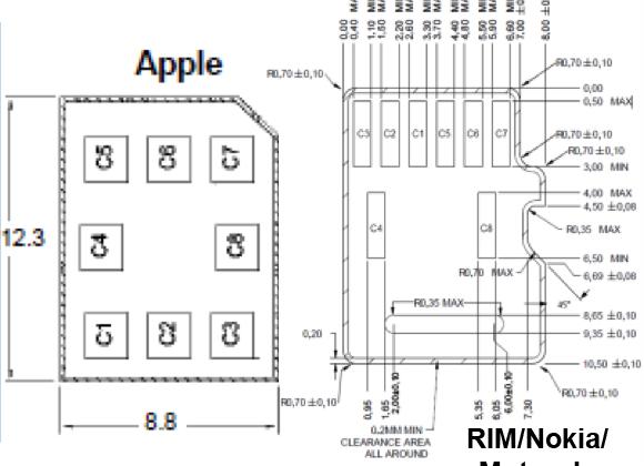 Apple grabs nano-SIM patent