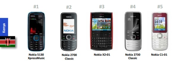 Vuclip: Consumers want Nokia while Apple users remain loyal
