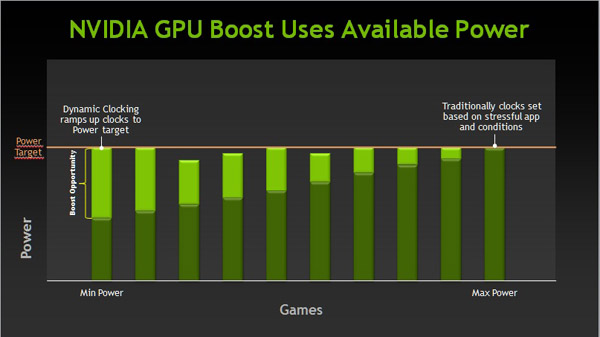 nvidia_geforce_gtx_680_boost