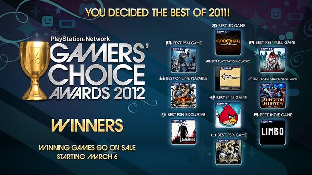 Sony PSN Gamers' Choice Awards winners announced