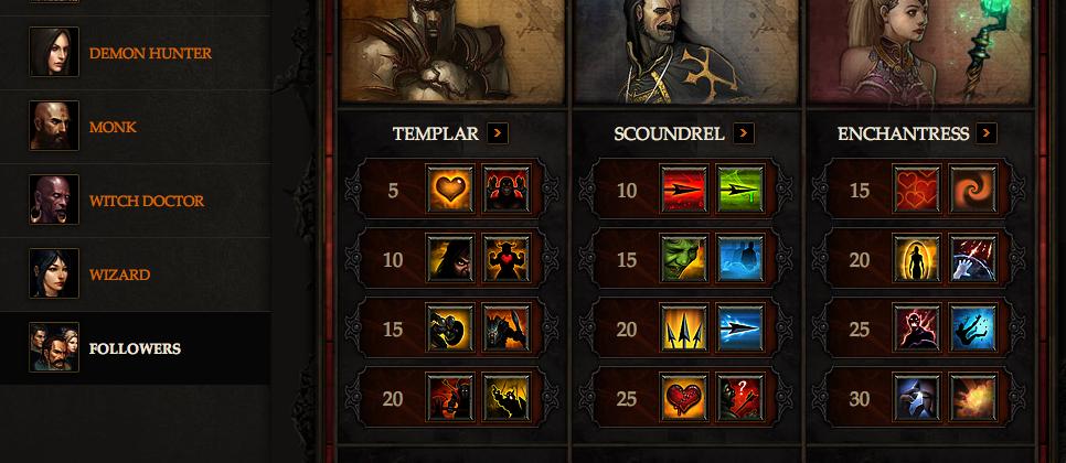 Blizzard releases Diablo III skill calculator