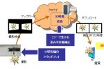 Fujitsu gadget converts smartphone 2D video to 3D