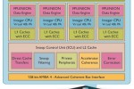 ARM unveils quad-core Cortex-A15 chip