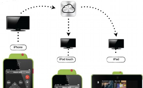 Zapper taps iCloud for custom remote sync