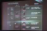 LG D1L to take on Galaxy S III in May