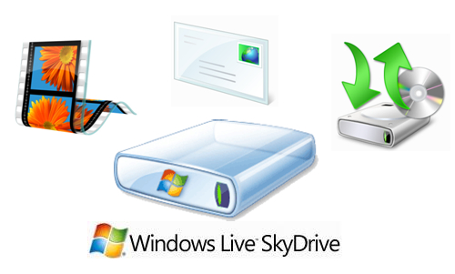 Microsoft intros SkyDrive app for Windows and Mac OS X