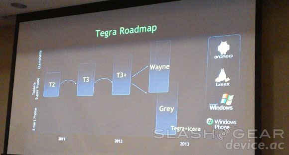 NVIDIA Tegra 3+ and LTE revealed