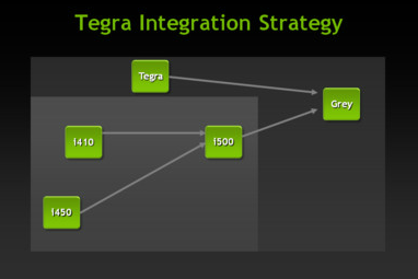 NVIDIA: 30 Tegra 3 smartphones coming in 2012