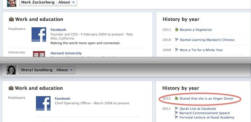 Where's Zuckerberg's Facebook organ donor status?