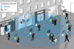 Sensor uses WiFi and Bluetooth to detect pedestrians