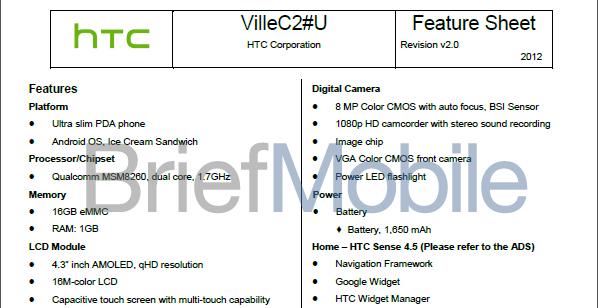 HTC Ville C leaked in spec sheet