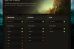Diablo III Server Status page helps the war weary