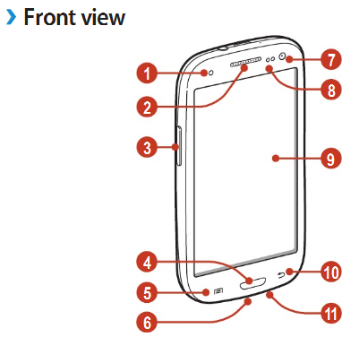 Samsung Galaxy S III user manual makes great restroom reading