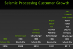 NVIDIA describes four pillars of Kepler GPU power