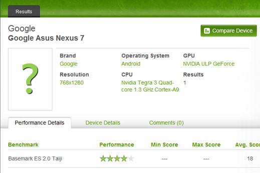 Meet the Nexus tablet (before Google announces it)