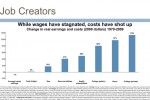 wages-have-been-stagnant-but-costs-have-shot-up