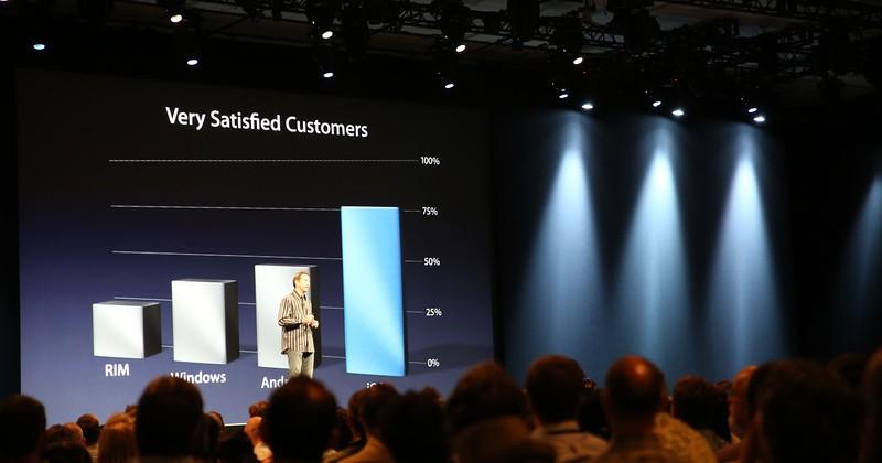 Apple touts massive iOS 5 adoption at WWDC 2012