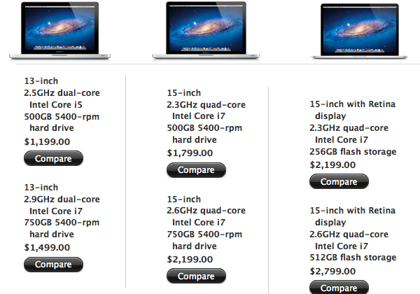 Apple drops the 17-inch MacBook Pro