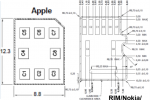 ETSI confirms selecting Apple's nano-SIM design