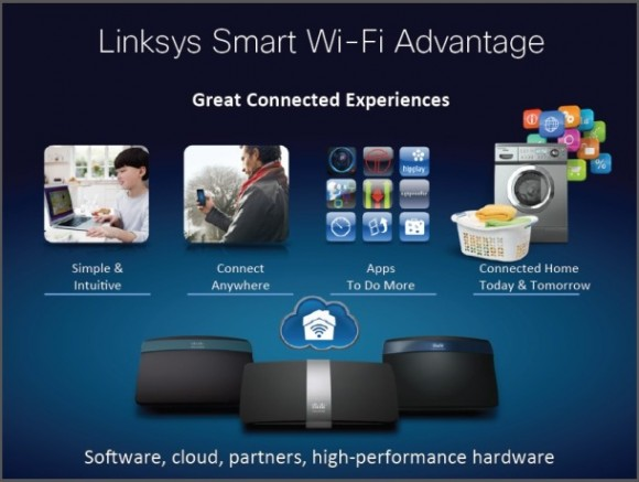 Cisco announces Linksys 802 11ac router and Cloud Connect