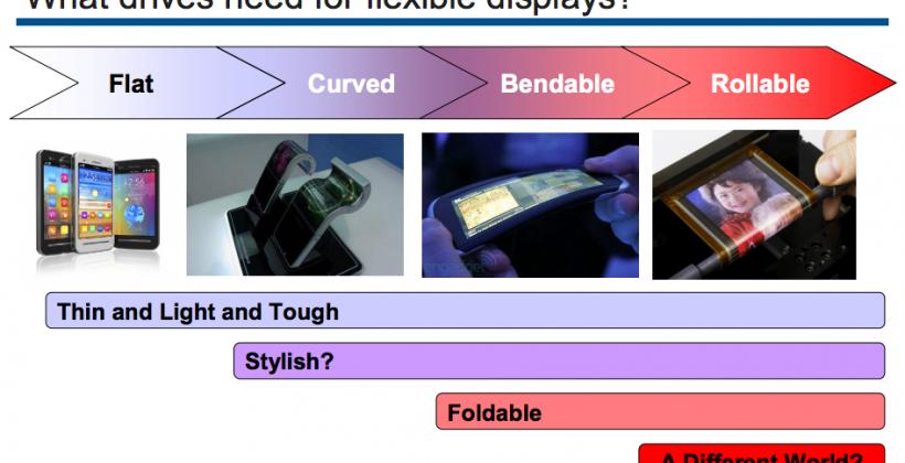 Corning flexible Willow Glass revealed for ultra-slim power