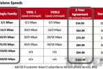 Details of 300 Mbps Verizon Fios plan leak