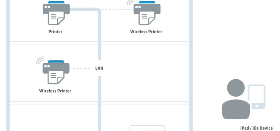 xPrintServer Home makes iOS hard-copies easy