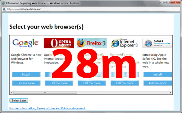 Microsoft: 28m PCs affected by browser choice blunder