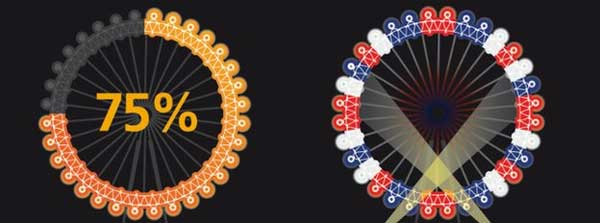 London Eye to glow with color depending on Twitter user positivity
