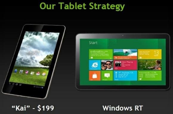 NVIDIA reportedly bringing Kai strategy to phones