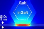 Gallium nitride nano-scale laser is the world's smallest