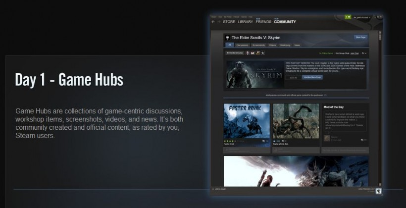 Steam Community getting 'major' update, Game Hubs detailed
