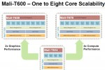 ARM Mali-T600 GPU series promises up to eight cores