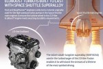 Ford uses rocket engine alloy for superior turbos
