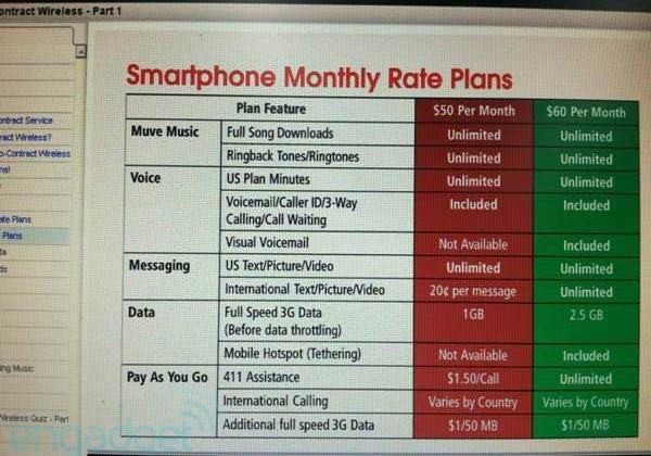 RadioShack wireless rates for no contract mobile plans leak
