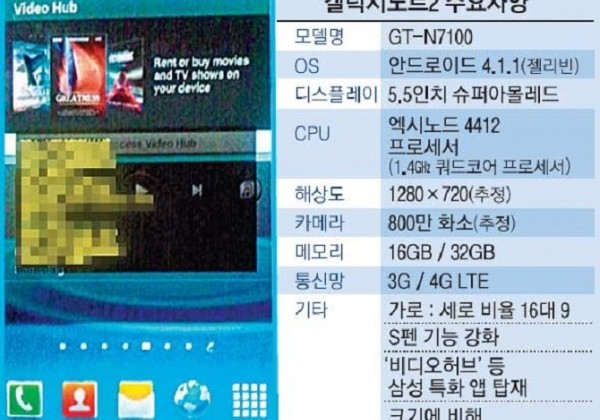 Samsung Galaxy Note 2 specs allegedly leak in full