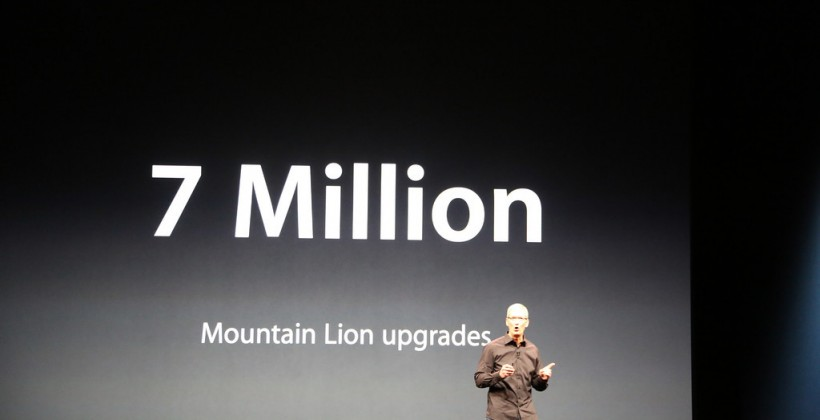 Tim Cook boasts Mountain Lion numbers at iPhone 5 event