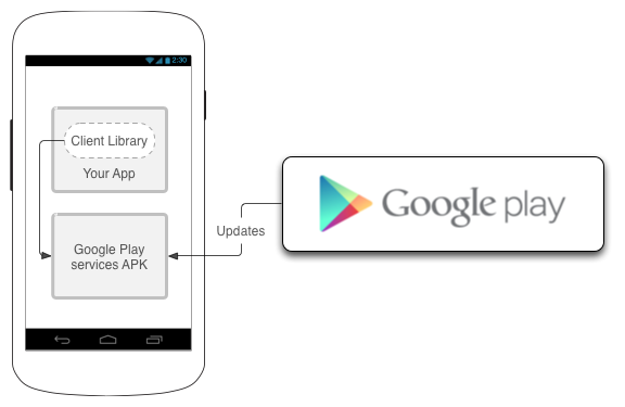 Google launches Google Play services for app developers