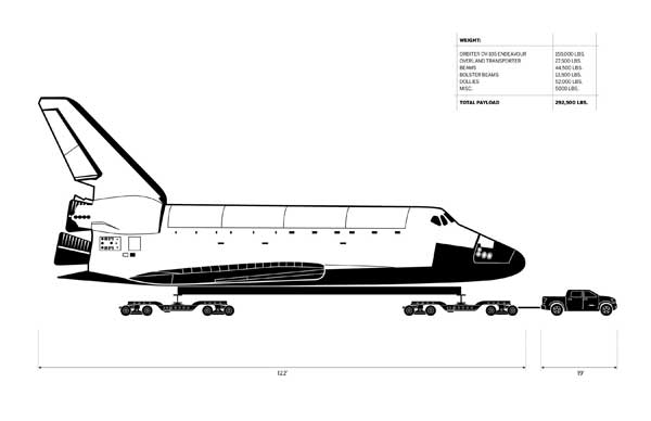 Stock Toyota Tundra to tow space shuttle Endeavor on the last leg of its final journey
