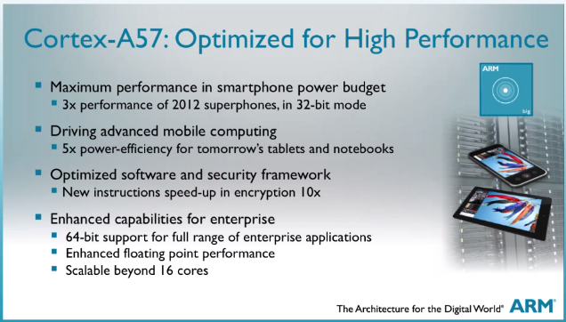 ARM announces energy-efficient 64-bit Cortex-A50 processors